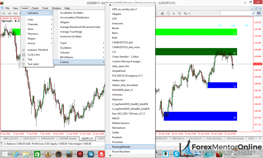 image of me putting indicator on chart of usd/jpy